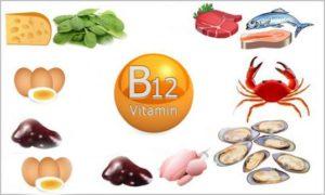 Роль витамина B12 в патогенезе угрей